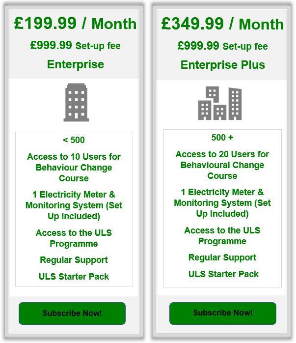 Membership Plan Enterprise & Enterprise Plus